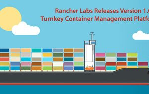 Rancher Labs Releases Version 1.0 of Turnkey Container Management Platform