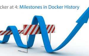 Docker at 4: Milestones in Docker History