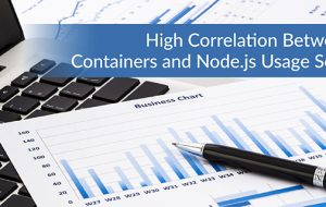 High Correlation Between Containers and Node.js Usage Seen